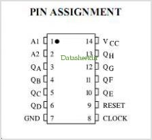 IN74HC164- pinout,Pin out