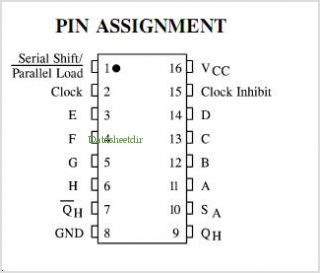 IN74HC165 pinout,Pin out