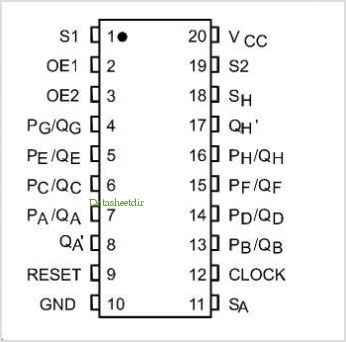KK74AC323 pinout,Pin out
