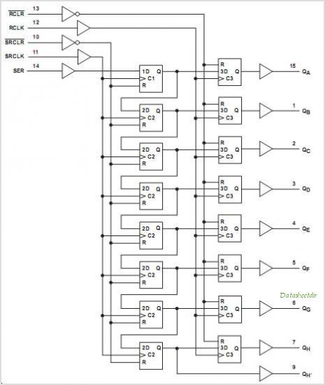 SN74AHCT594 circuits