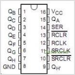 SN74AHCT594 pinout,Pin out