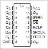 SN74HC595DWE4 pinout,Pin out