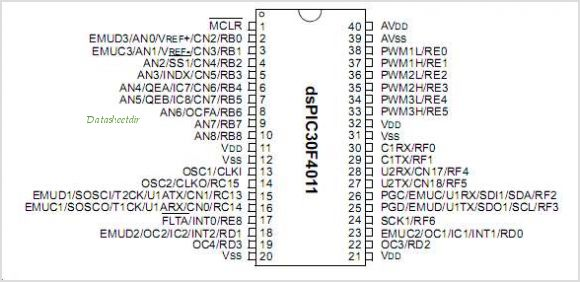DSPIC30F4011 pinout,Pin out