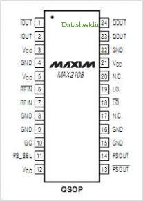 MAX2108 pinout,Pin out