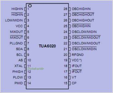 TUA6020 pinout,Pin out