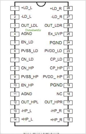 DRV604 pinout,Pin out