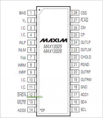MAX13325 pinout,Pin out