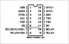 ETC5057 pinout,Pin out