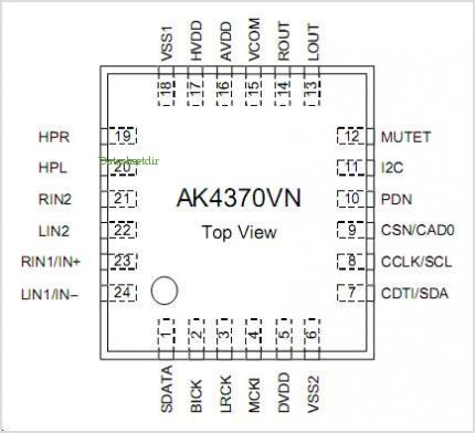 AKD4370 pinout,Pin out