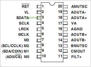 CS4391A pinout,Pin out