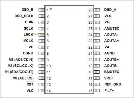 CS4398 pinout,Pin out