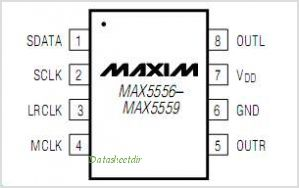 MAX5559 pinout,Pin out