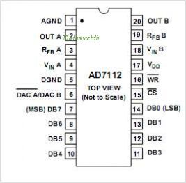 AD7112 pinout,Pin out
