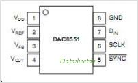 DAC8551 pinout,Pin out