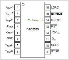 DAC8555 pinout,Pin out