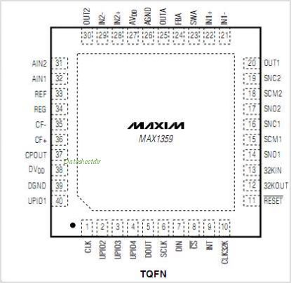 MAX1359 pinout,Pin out