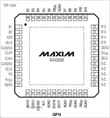 MAX5885EGMTD pinout,Pin out