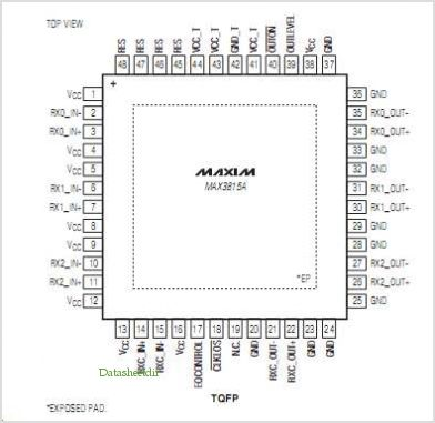 MAX3815A pinout,Pin out