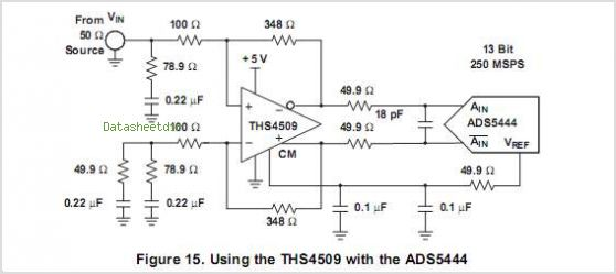 ADS5444-SP circuits