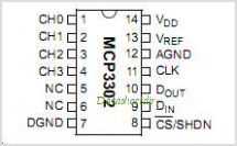 MCP3302 pinout,Pin out