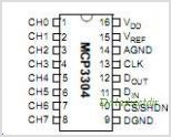 MCP3304 pinout,Pin out