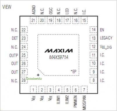 MAX5971A pinout,Pin out