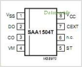 SAA1504T pinout,Pin out