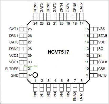NCV7517 pinout,Pin out