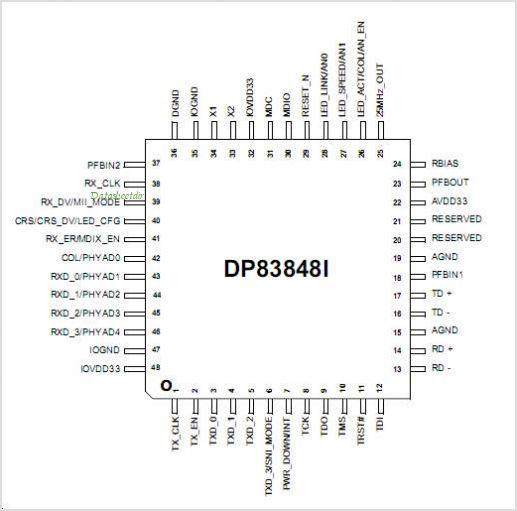 DP83848I pinout,Pin out