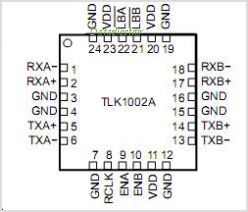 TLK1002A pinout,Pin out
