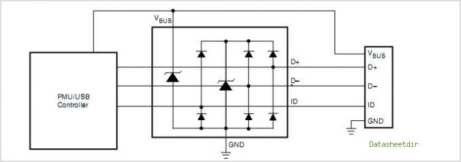 TPD4S012 circuits
