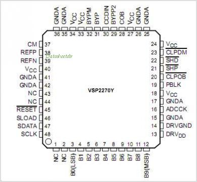 VSP2270 pinout,Pin out