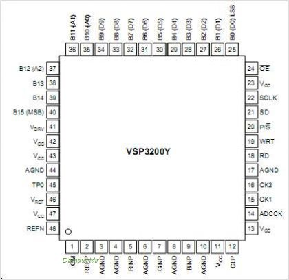 VSP3200 pinout,Pin out