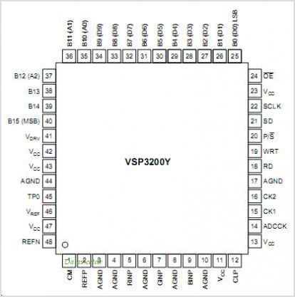 VSP3210 pinout,Pin out