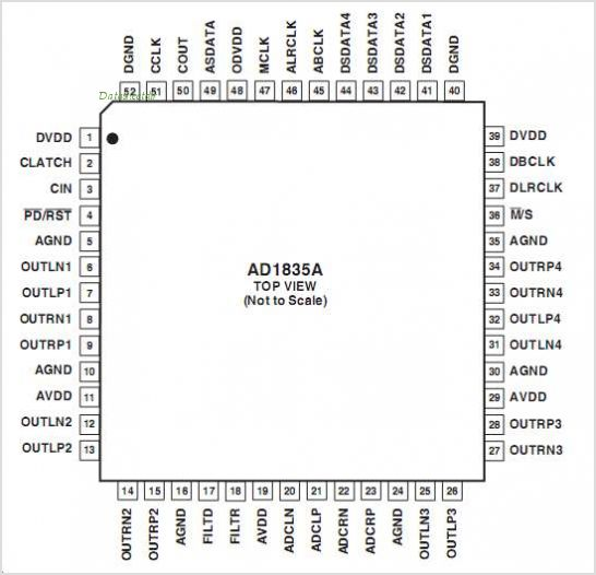 AD1835A pinout,Pin out