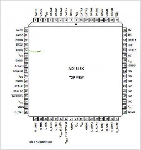 AD1848K pinout,Pin out