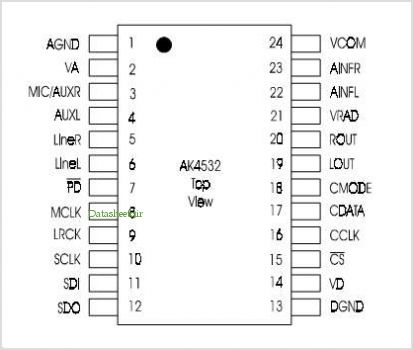 AKD4532 pinout,Pin out