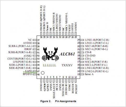 ALC861-VD-GR pinout,Pin out