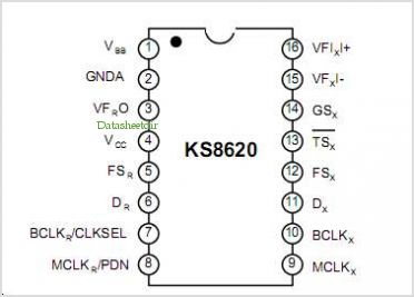 KS8620 pinout,Pin out