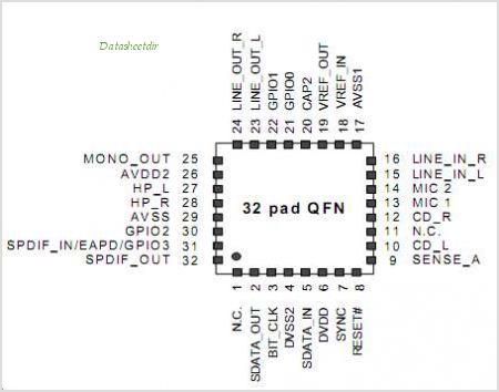 STAC9200 pinout,Pin out