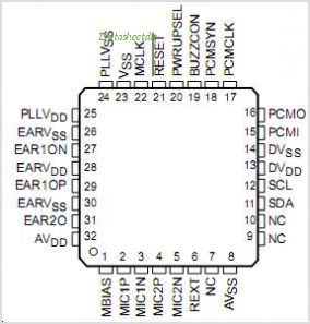 TLV320AIC1103PBSG4 pinout,Pin out