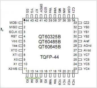 QT60485B-AS pinout,Pin out