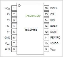 TSC2046E pinout,Pin out