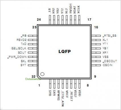 UR7HCTS2-S840 pinout,Pin out