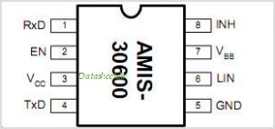 AMIS-30600 pinout,Pin out