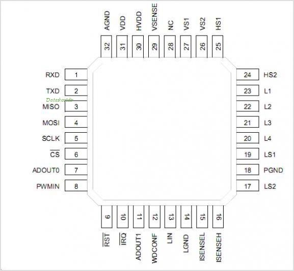 MC33912BACR2 pinout,Pin out