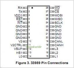 MC33989 pinout,Pin out