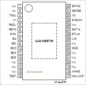 UJA1069TW-5V0 pinout,Pin out