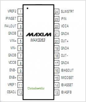 MAX3263 pinout,Pin out
