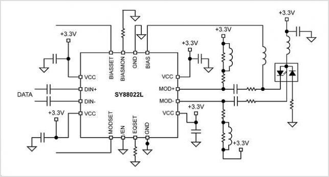 laser diode driver ic